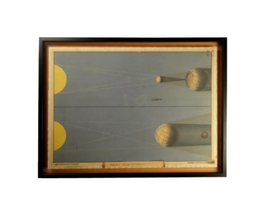 Vintage Science Chart - A