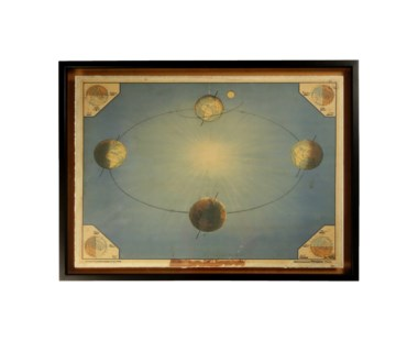 Vintage Science Chart - B