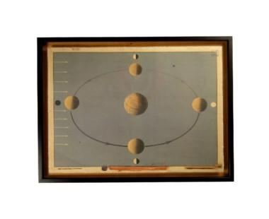 Vintage Science Chart - C
