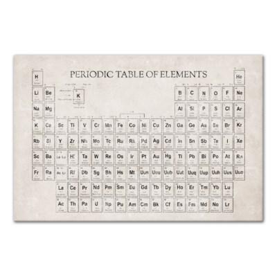 Vintage periodic table of elements 48x32 canvas vintage designs vintage periodic table of elements 48x32 canvas urtaz Gallery