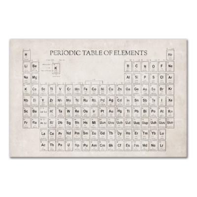Vintage periodic table of elements 48x32 canvas everyday designs vintage periodic table of elements 48x32 canvas urtaz Image collections