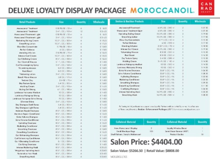 ! MOR OIL DELUXE LOYALTY DISPLAY 2017